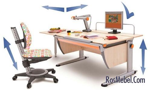 Как выбрать стол и стул в комнату школьника